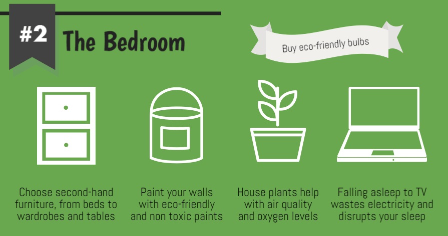 Creating an Eco-Friendly Home | Eco-Friendly Real Estate | Eco-Friendly Homes